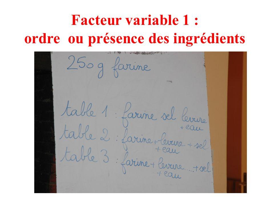 Facteur variable 1 : ordre ou présence des ingrédients