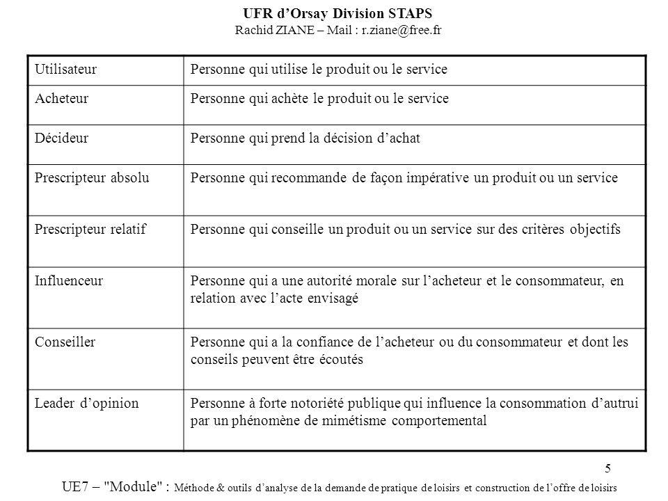 5 UFR dOrsay Division STAPS Rachid ZIANE – Mail : r.ziane@free.fr UE7 –