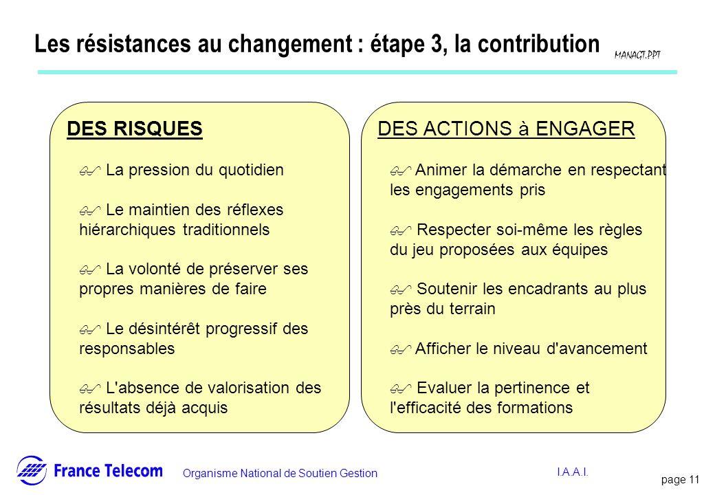 page 11 Information interne Organisme National de Soutien Gestion MANAGT.PPT I.A.A.I. Les résistances au changement : étape 3, la contribution DES ACT