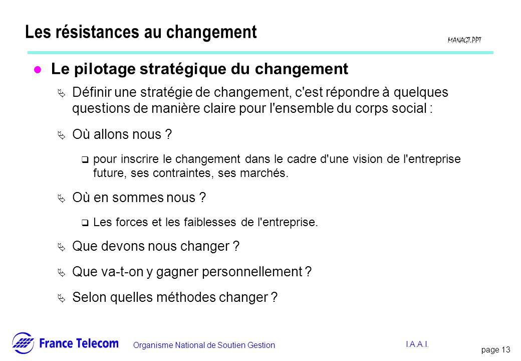 page 14 Information interne Organisme National de Soutien Gestion MANAGT.PPT I.A.A.I.
