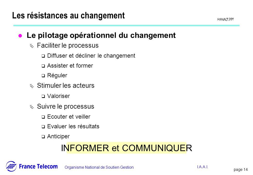 page 14 Information interne Organisme National de Soutien Gestion MANAGT.PPT I.A.A.I. Les résistances au changement l Le pilotage opérationnel du chan