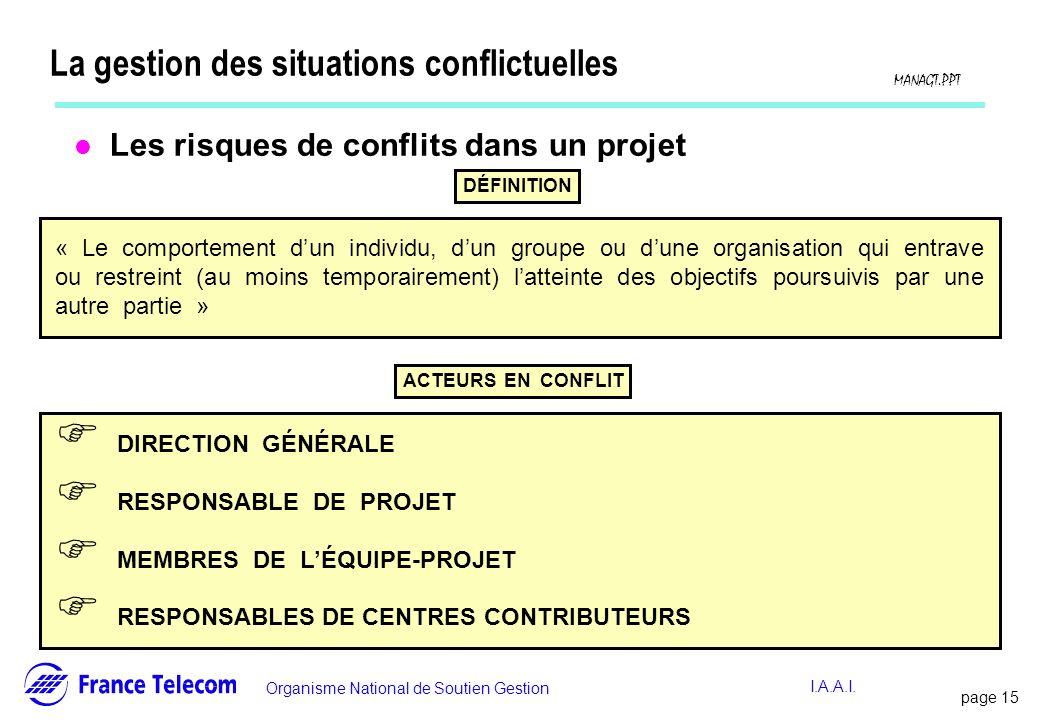page 15 Information interne Organisme National de Soutien Gestion MANAGT.PPT I.A.A.I. La gestion des situations conflictuelles l Les risques de confli
