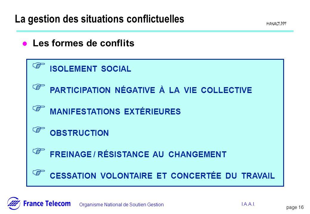 page 16 Information interne Organisme National de Soutien Gestion MANAGT.PPT I.A.A.I. La gestion des situations conflictuelles l Les formes de conflit