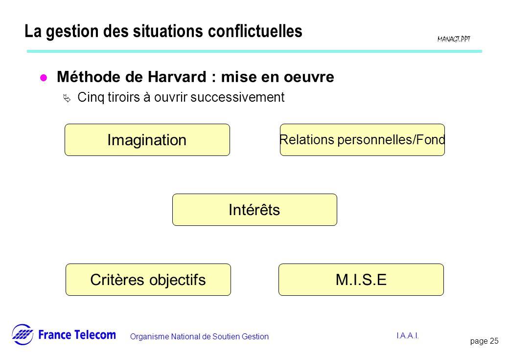 page 25 Information interne Organisme National de Soutien Gestion MANAGT.PPT I.A.A.I. La gestion des situations conflictuelles l Méthode de Harvard :