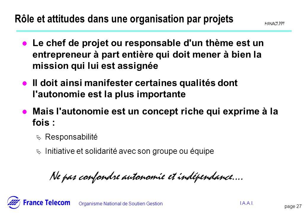 page 28 Information interne Organisme National de Soutien Gestion MANAGT.PPT I.A.A.I.