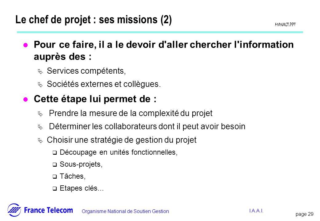 page 30 Information interne Organisme National de Soutien Gestion MANAGT.PPT I.A.A.I.