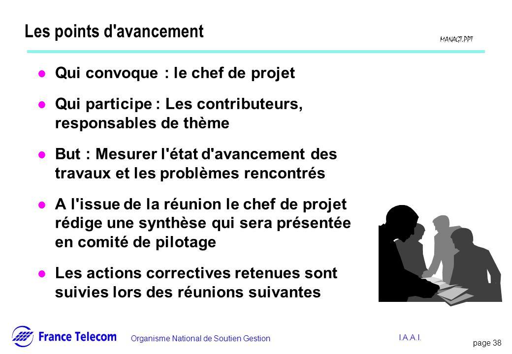 page 39 Information interne Organisme National de Soutien Gestion MANAGT.PPT I.A.A.I.