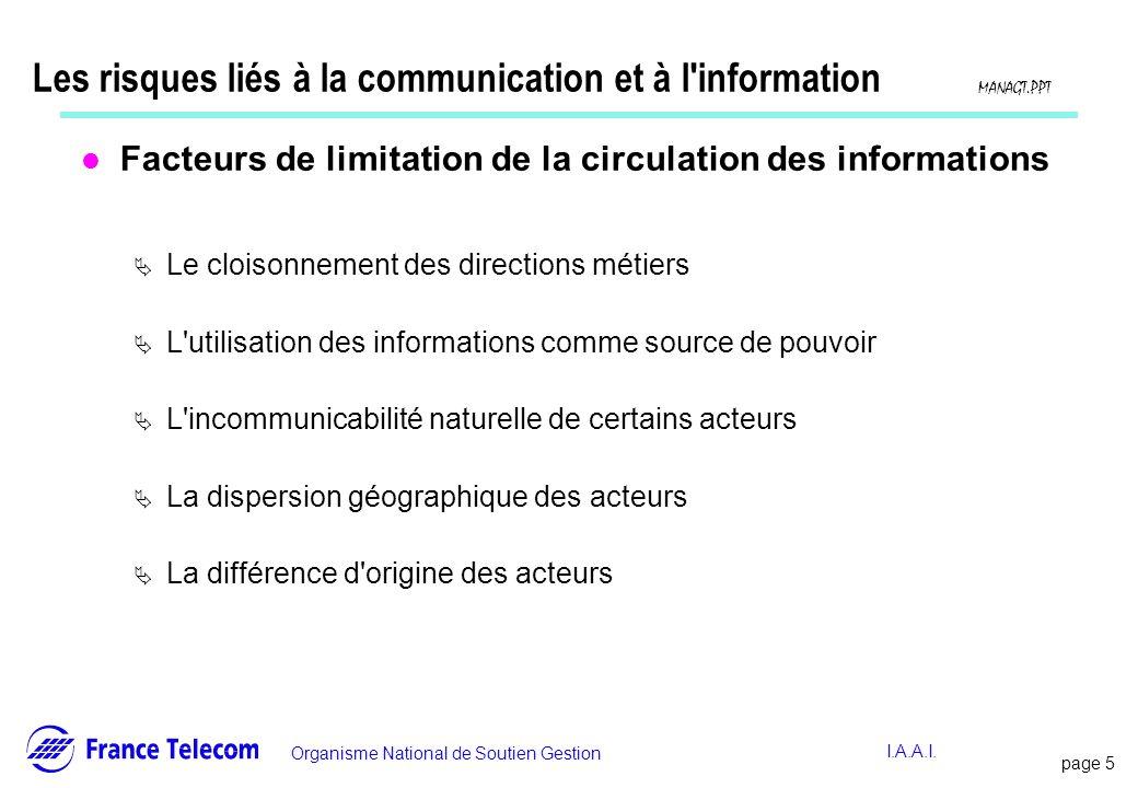 page 5 Information interne Organisme National de Soutien Gestion MANAGT.PPT I.A.A.I. Les risques liés à la communication et à l'information l Facteurs
