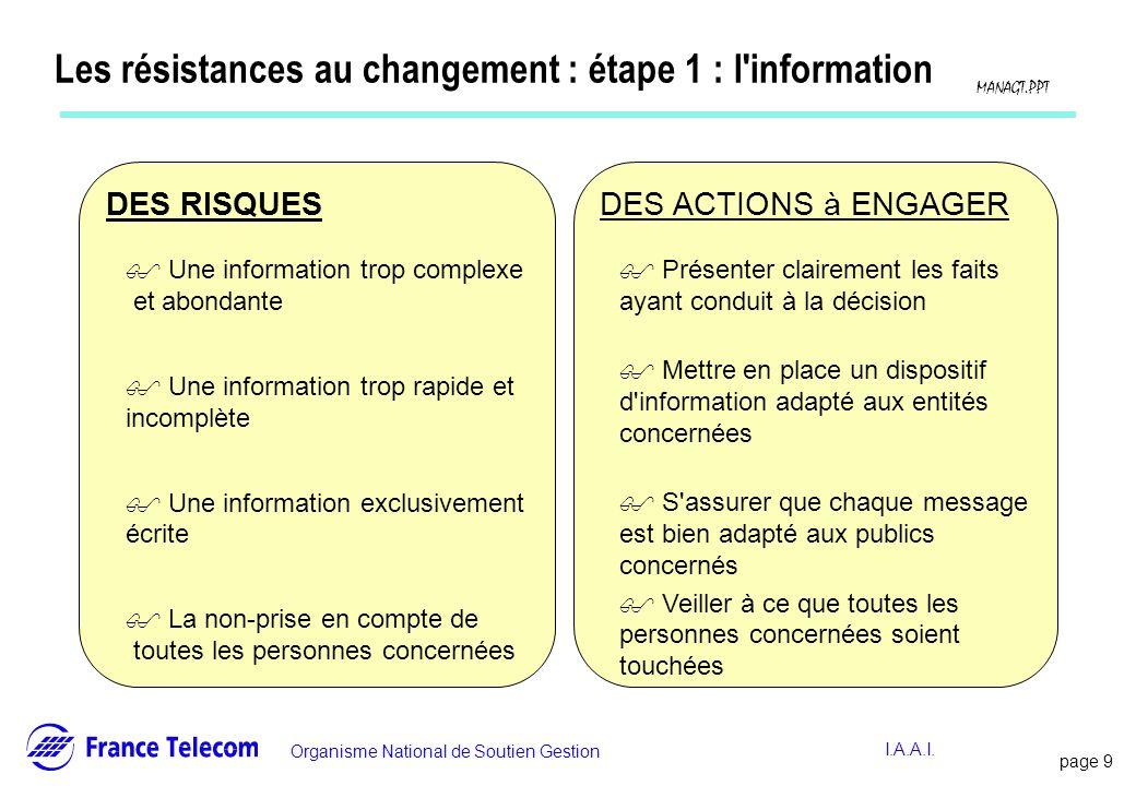 page 9 Information interne Organisme National de Soutien Gestion MANAGT.PPT I.A.A.I. Les résistances au changement : étape 1 : l'information DES ACTIO