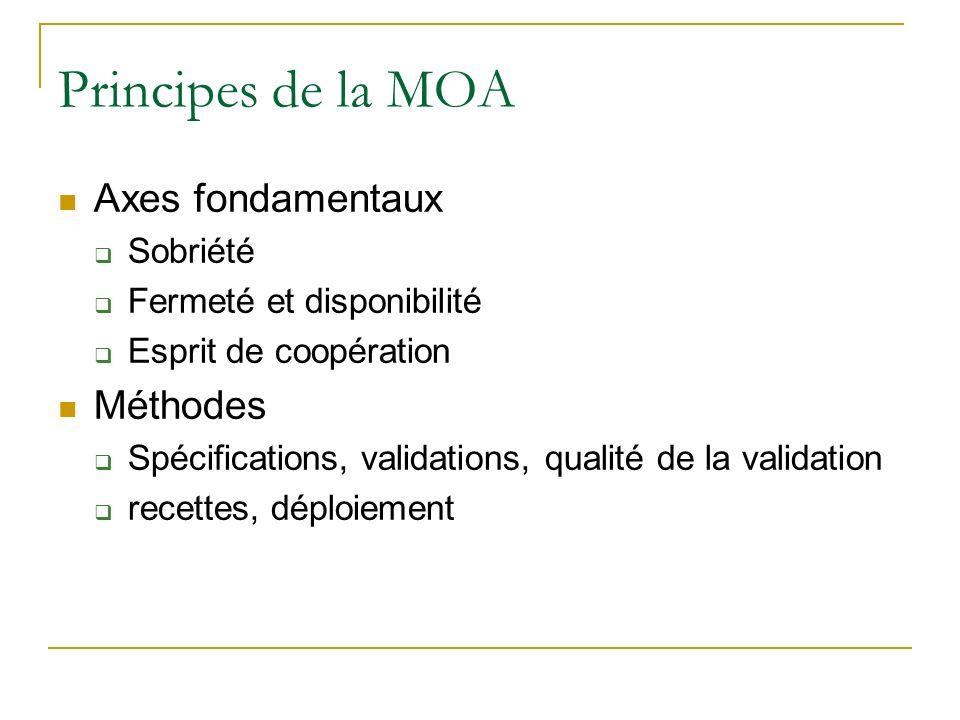 Principes de la MOA Axes fondamentaux Sobriété Fermeté et disponibilité Esprit de coopération Méthodes Spécifications, validations, qualité de la vali