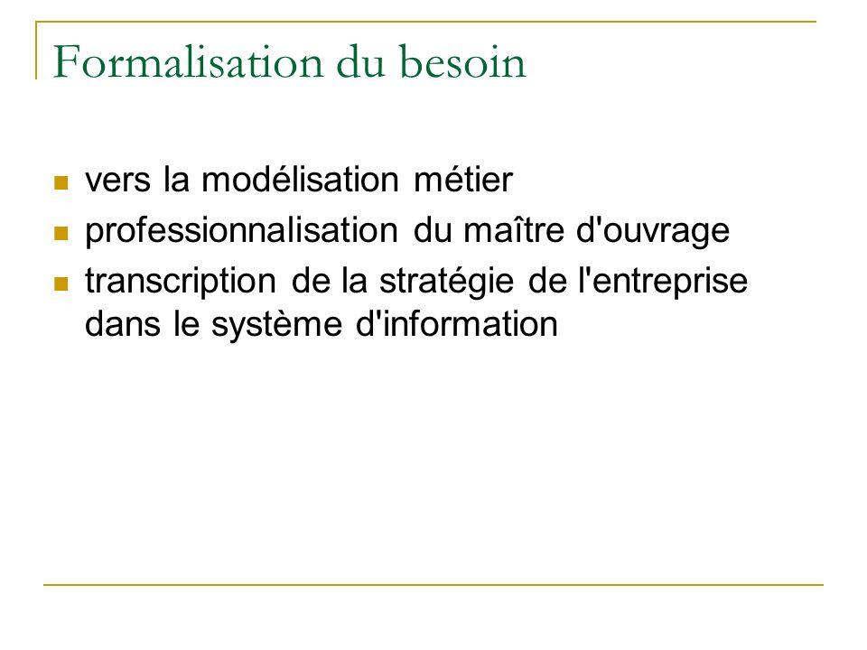 Formalisation du besoin vers la modélisation métier professionnalisation du maître d'ouvrage transcription de la stratégie de l'entreprise dans le sys