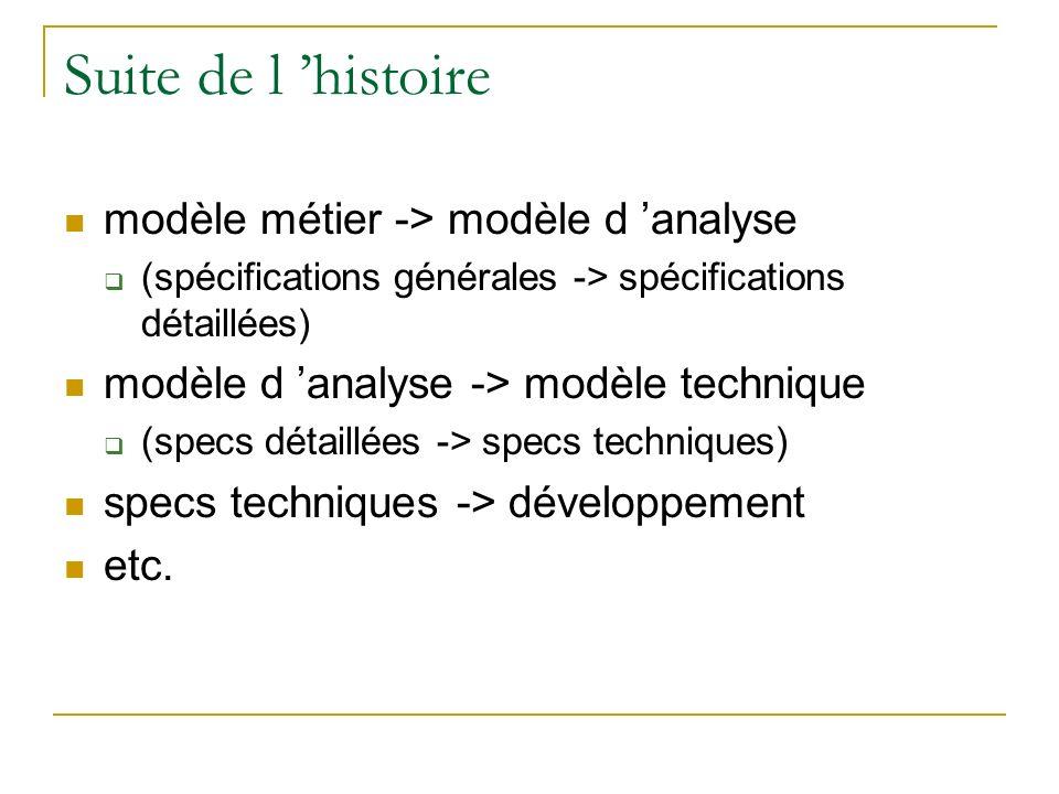 Suite de l histoire modèle métier -> modèle d analyse (spécifications générales -> spécifications détaillées) modèle d analyse -> modèle technique (sp