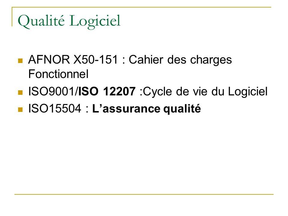Qualité Logiciel AFNOR X50-151 : Cahier des charges Fonctionnel ISO9001/ISO 12207 :Cycle de vie du Logiciel ISO15504 : Lassurance qualité
