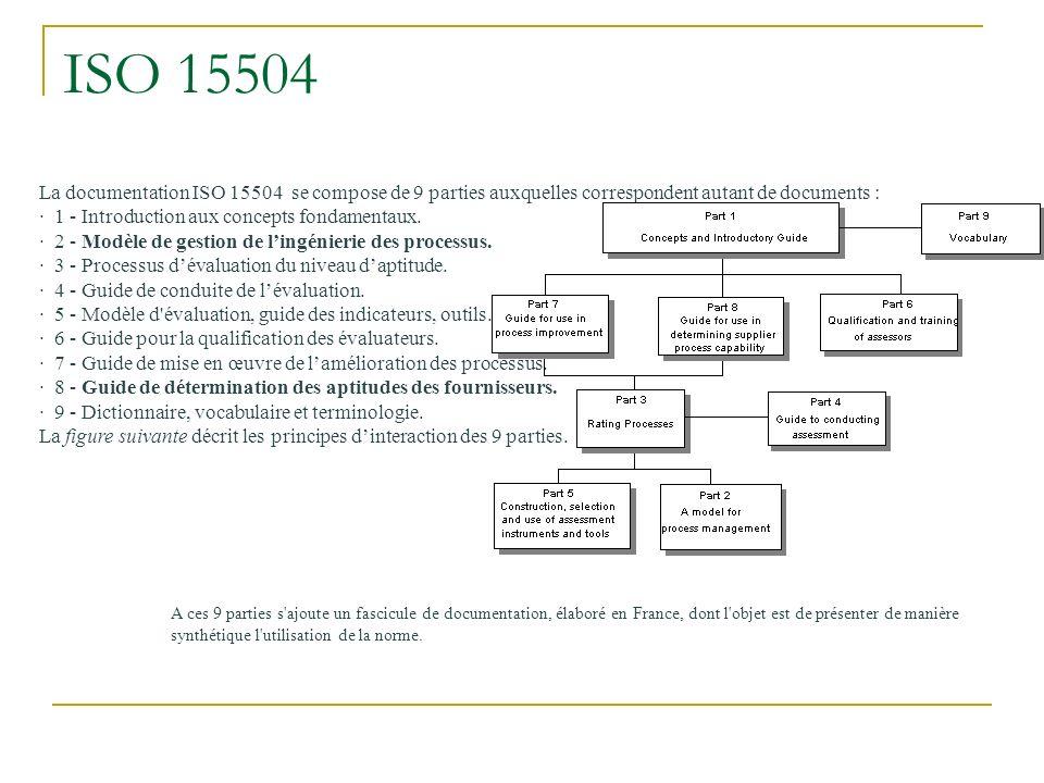 ISO 15504 La documentation ISO 15504 se compose de 9 parties auxquelles correspondent autant de documents : · 1 - Introduction aux concepts fondamenta