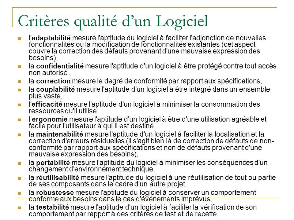 Critères qualité dun Logiciel l'adaptabilité mesure l'aptitude du logiciel à faciliter l'adjonction de nouvelles fonctionnalités ou la modification de