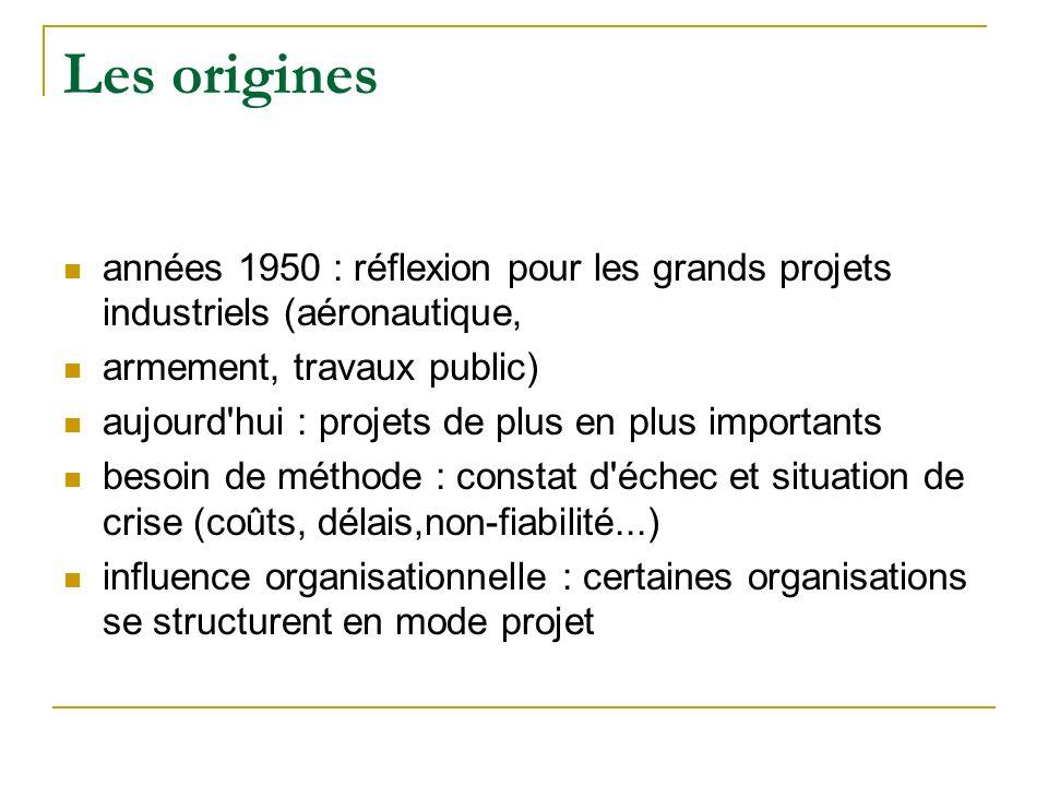 Les origines années 1950 : réflexion pour les grands projets industriels (aéronautique, armement, travaux public) aujourd'hui : projets de plus en plu
