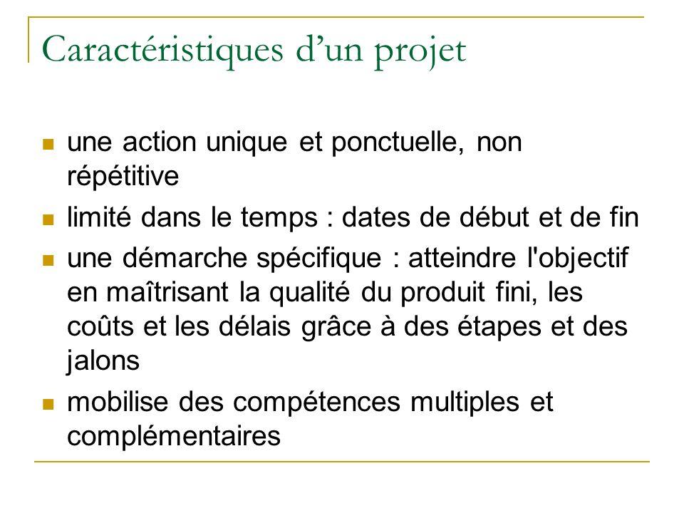 Caractéristiques dun projet une action unique et ponctuelle, non répétitive limité dans le temps : dates de début et de fin une démarche spécifique :