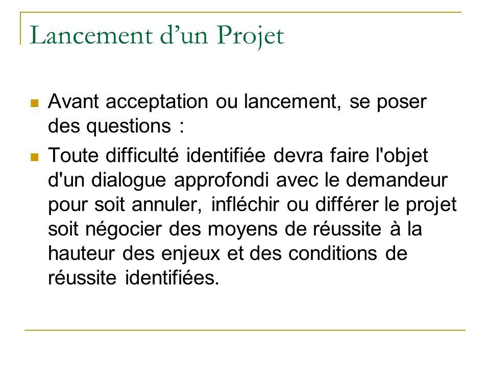Lancement dun Projet Avant acceptation ou lancement, se poser des questions : Toute difficulté identifiée devra faire l'objet d'un dialogue approfondi