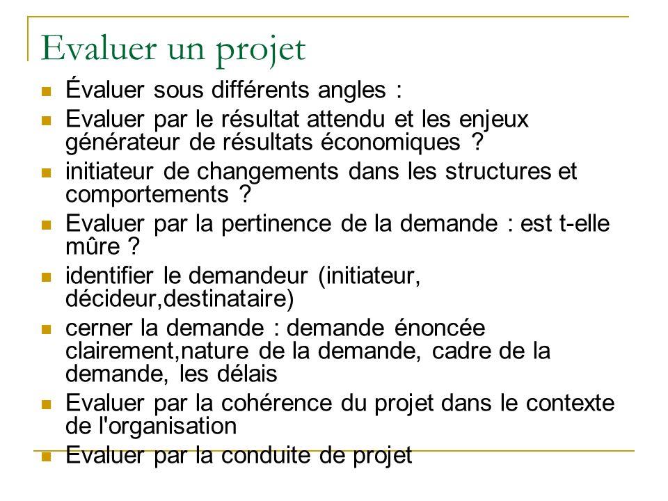 Evaluer un projet Évaluer sous différents angles : Evaluer par le résultat attendu et les enjeux générateur de résultats économiques ? initiateur de c