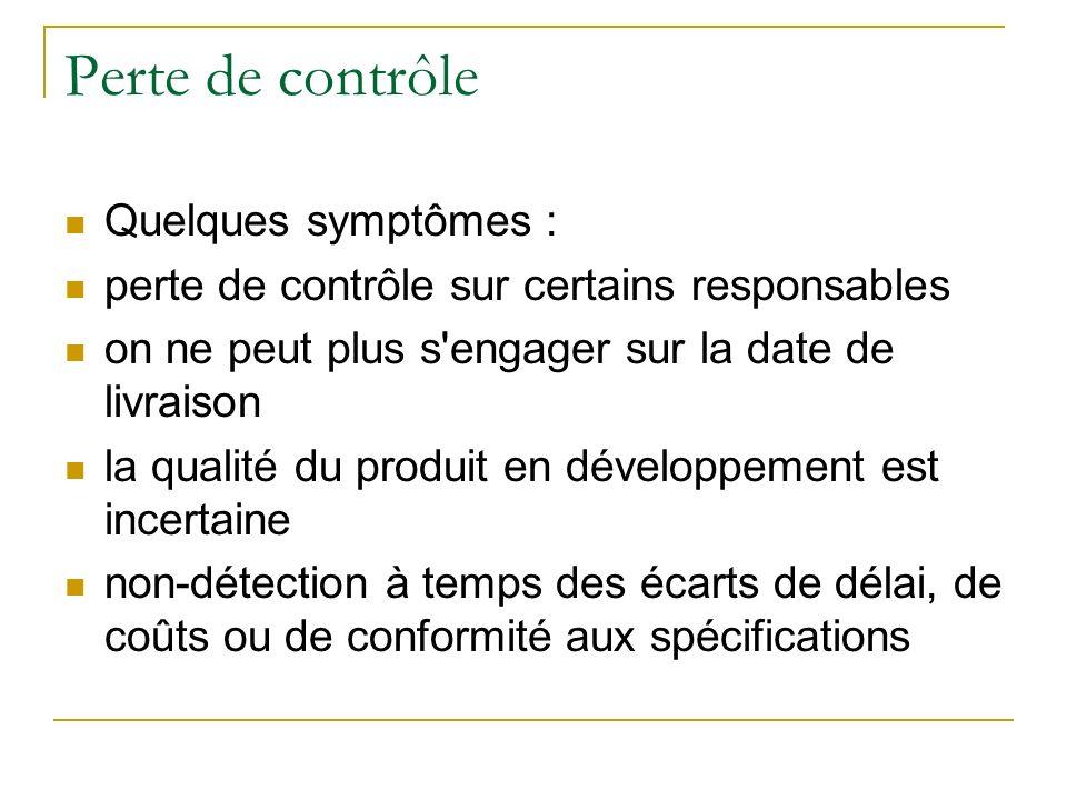 Perte de contrôle Quelques symptômes : perte de contrôle sur certains responsables on ne peut plus s'engager sur la date de livraison la qualité du pr