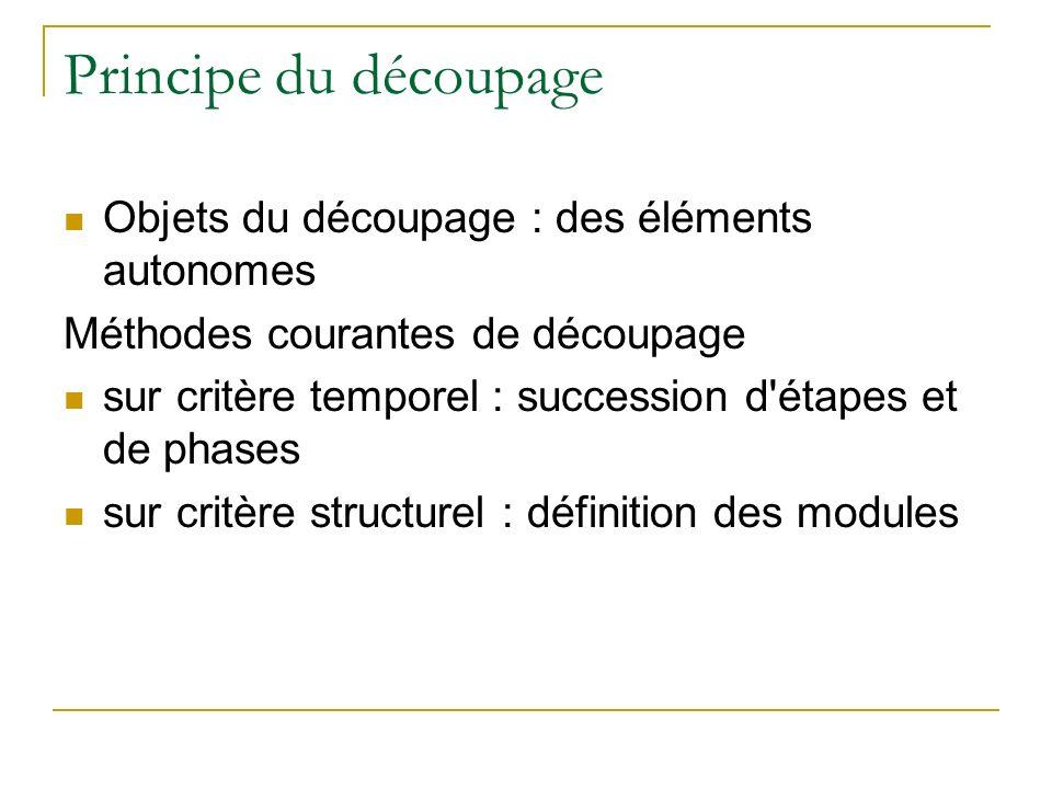 Principe du découpage Objets du découpage : des éléments autonomes Méthodes courantes de découpage sur critère temporel : succession d'étapes et de ph