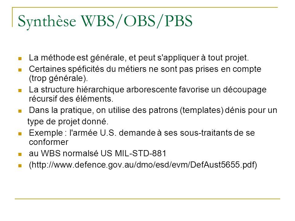 Synthèse WBS/OBS/PBS La méthode est générale, et peut s'appliquer à tout projet. Certaines spéficités du métiers ne sont pas prises en compte (trop gé