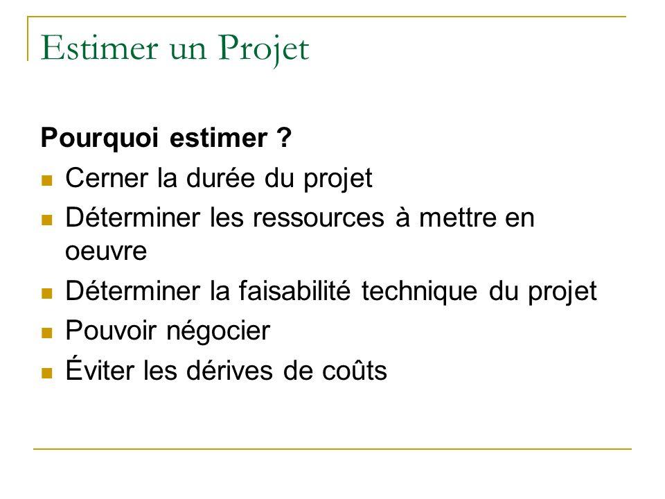 Estimer un Projet Pourquoi estimer ? Cerner la durée du projet Déterminer les ressources à mettre en oeuvre Déterminer la faisabilité technique du pro