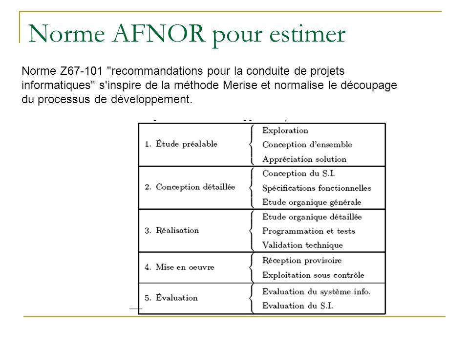 Norme AFNOR pour estimer Norme Z67-101