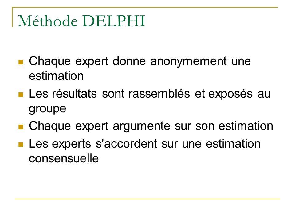 Méthode DELPHI Chaque expert donne anonymement une estimation Les résultats sont rassemblés et exposés au groupe Chaque expert argumente sur son estim
