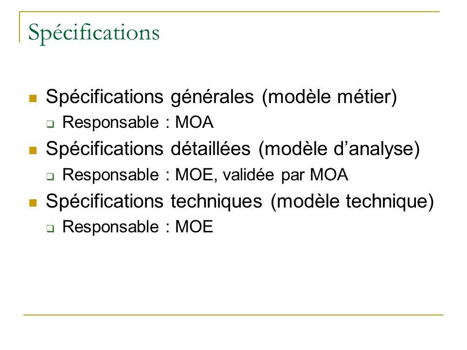 Spécifications Spécifications générales (modèle métier) Responsable : MOA Spécifications détaillées (modèle danalyse) Responsable : MOE, validée par M