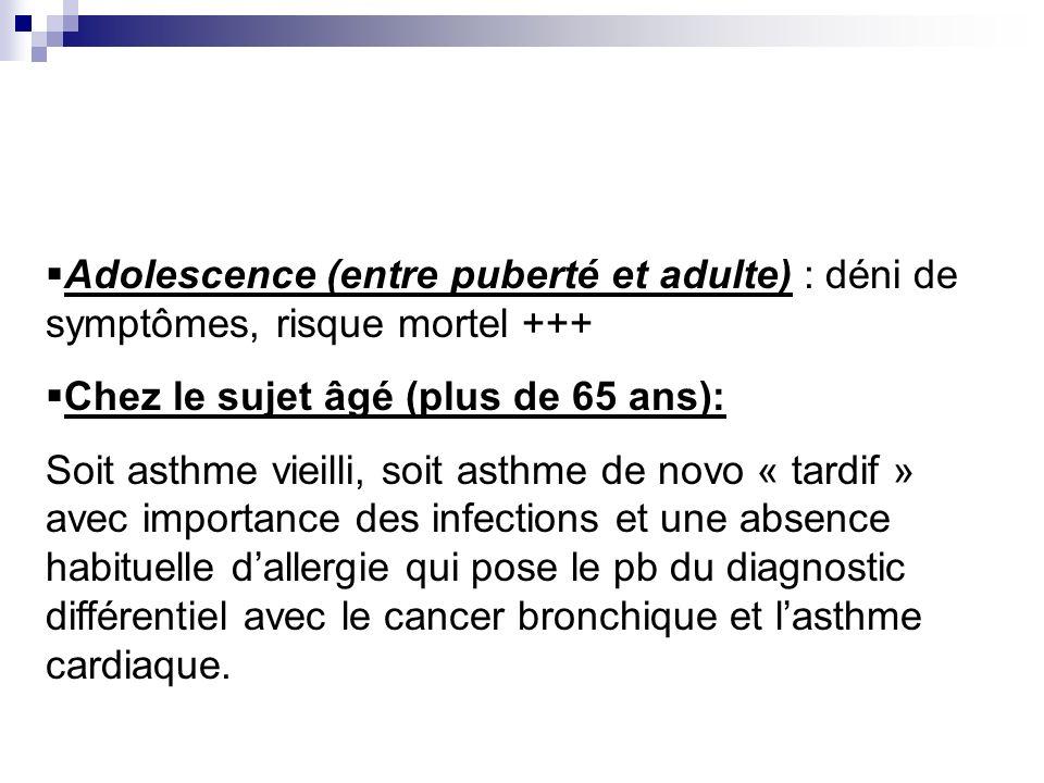 Adolescence (entre puberté et adulte) : déni de symptômes, risque mortel +++ Chez le sujet âgé (plus de 65 ans): Soit asthme vieilli, soit asthme de n