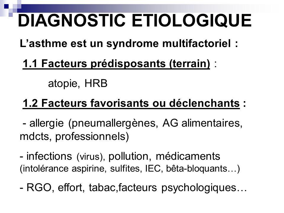 DIAGNOSTIC ETIOLOGIQUE Lasthme est un syndrome multifactoriel : 1.1 Facteurs prédisposants (terrain) : atopie, HRB 1.2 Facteurs favorisants ou déclenc