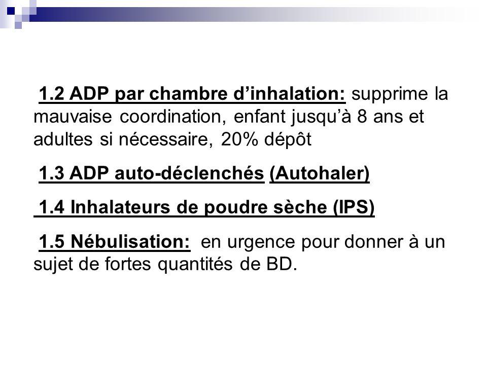 1.2 ADP par chambre dinhalation: supprime la mauvaise coordination, enfant jusquà 8 ans et adultes si nécessaire, 20% dépôt 1.3 ADP auto-déclenchés (A