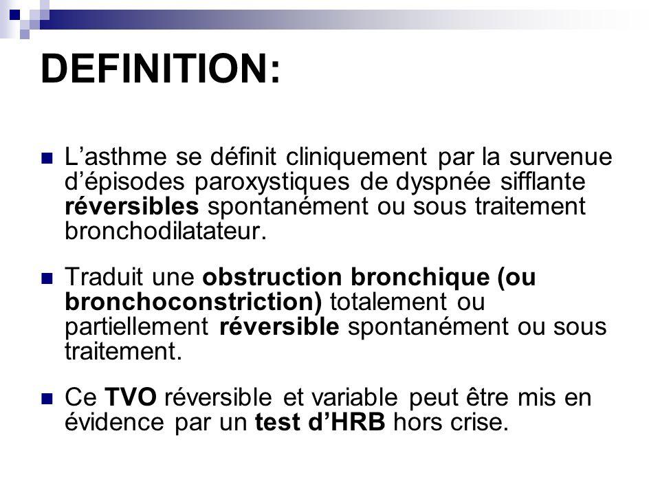 PHYSIOPATHOLOGIE: Linflammation bronchique: Infiltration de la muqueuse bronchique par des cellules inflammatoires (Mcph., Eo,CD4) Abrasion épithéliale exposant la muqueuse aux substances véhiculées par lair inspiré Est à lorigine de lHRB Corrélée à la sévérité clinique.