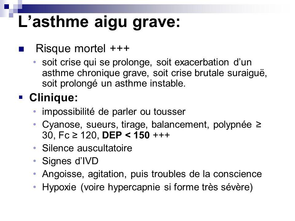 Lasthme aigu grave: Risque mortel +++ soit crise qui se prolonge, soit exacerbation dun asthme chronique grave, soit crise brutale suraiguë, soit prol