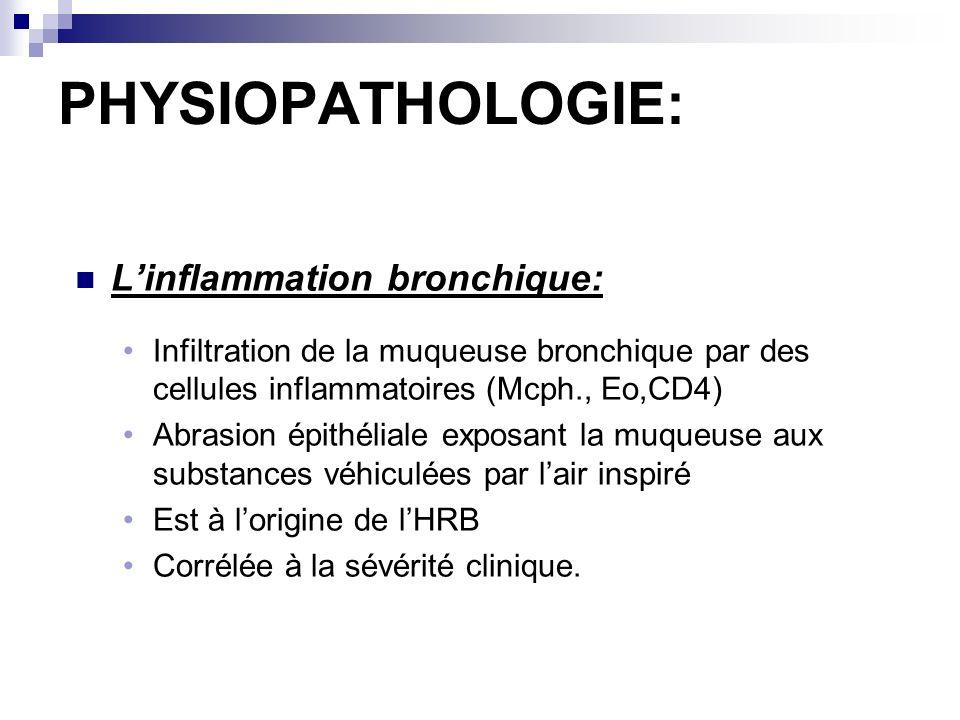 PHYSIOPATHOLOGIE: Linflammation bronchique: Infiltration de la muqueuse bronchique par des cellules inflammatoires (Mcph., Eo,CD4) Abrasion épithélial