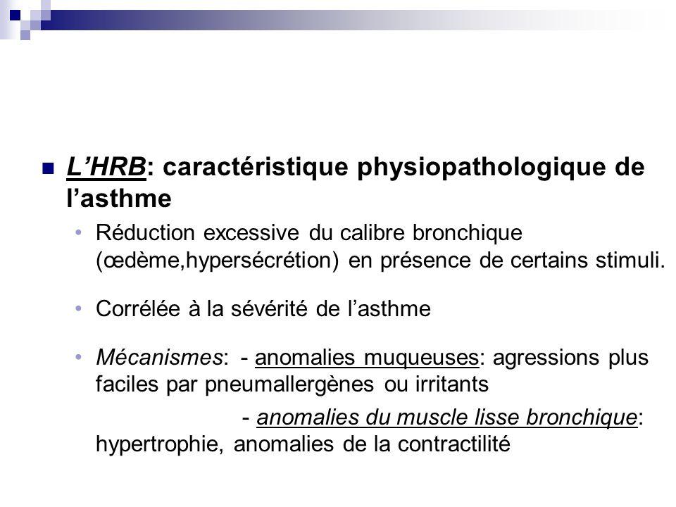 LHRB: caractéristique physiopathologique de lasthme Réduction excessive du calibre bronchique (œdème,hypersécrétion) en présence de certains stimuli.