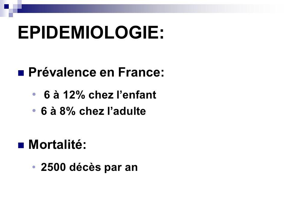 Surveillance: DEP Clinique: Fr, Fc, TA GDS Surveillance de la ventilation artificielle