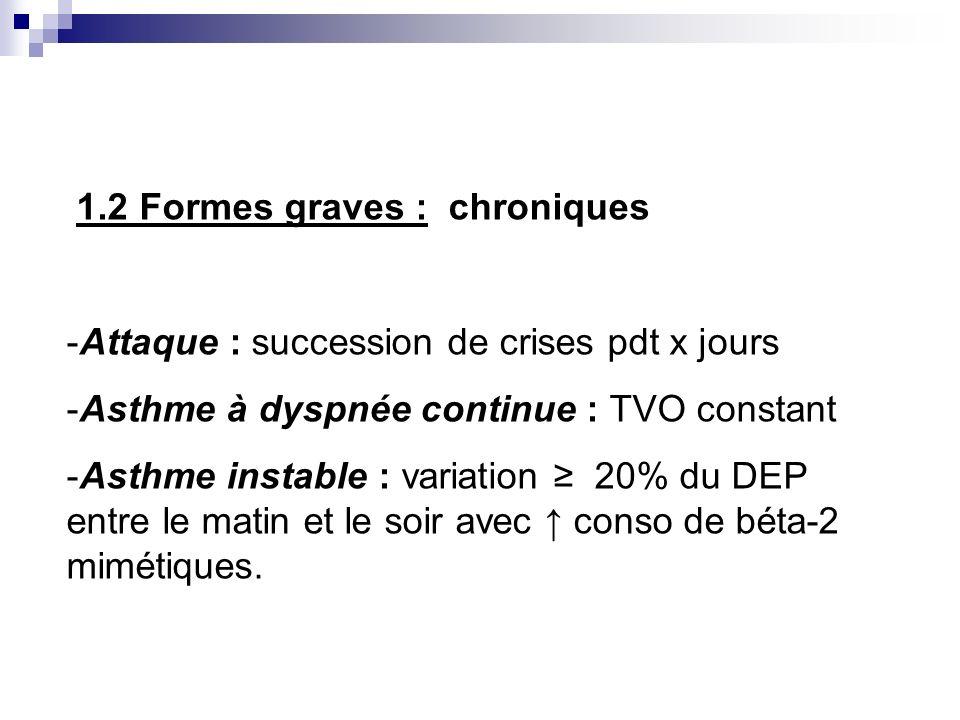 1.2 Formes graves : chroniques -Attaque : succession de crises pdt x jours -Asthme à dyspnée continue : TVO constant -Asthme instable : variation 20%