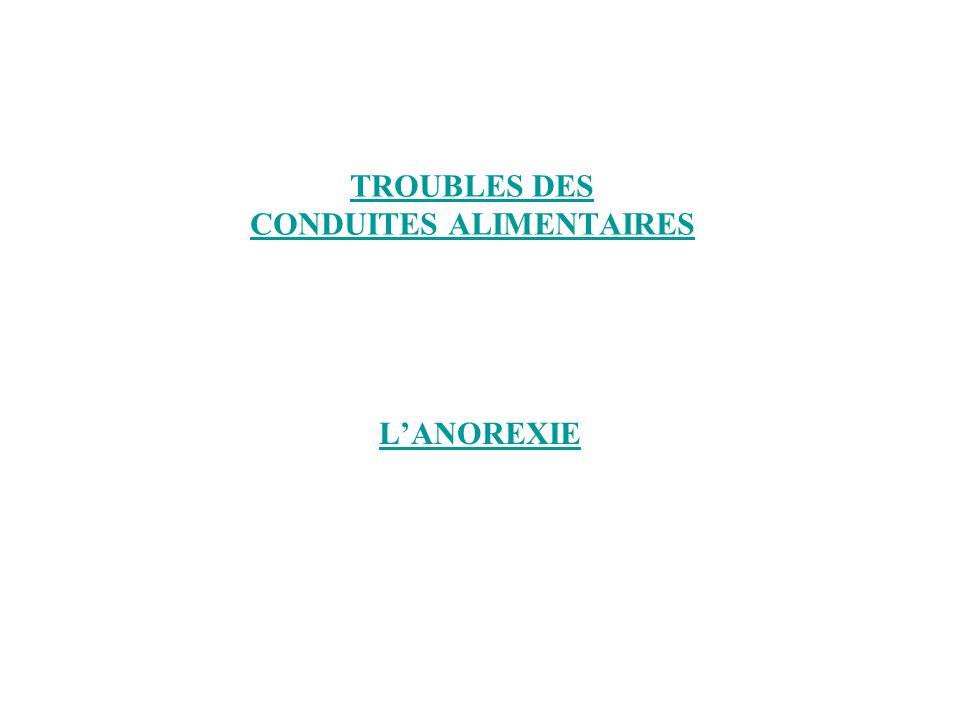 TROUBLES DES CONDUITES ALIMENTAIRES LANOREXIE