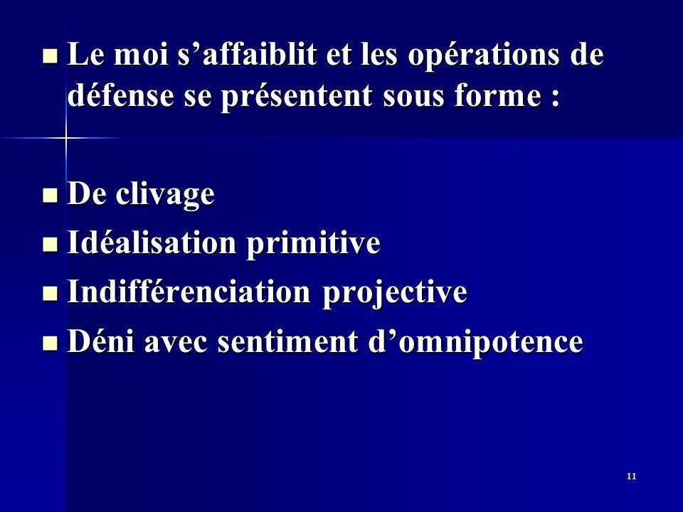 11 Le moi saffaiblit et les opérations de défense se présentent sous forme : Le moi saffaiblit et les opérations de défense se présentent sous forme :