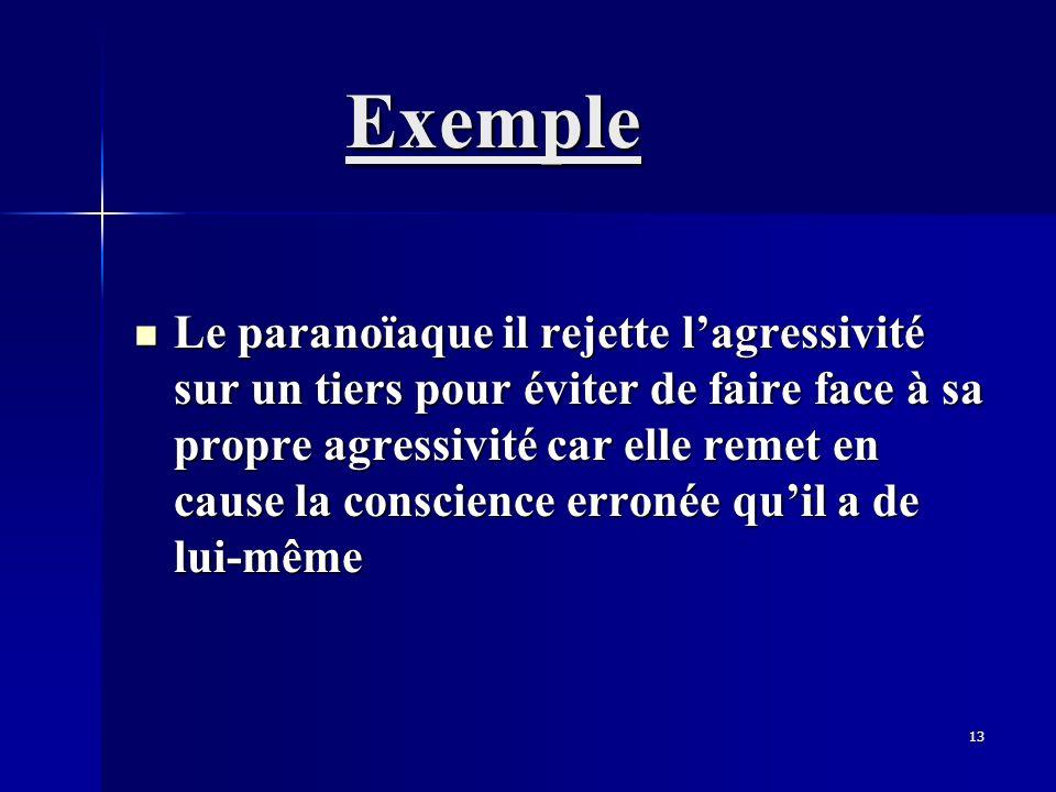 13 Exemple Le paranoïaque il rejette lagressivité sur un tiers pour éviter de faire face à sa propre agressivité car elle remet en cause la conscience