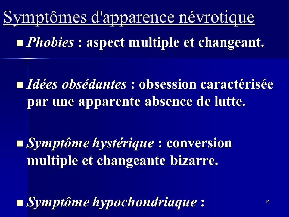 19 Symptômes d'apparence névrotique Phobies : aspect multiple et changeant. Phobies : aspect multiple et changeant. Idées obsédantes : obsession carac