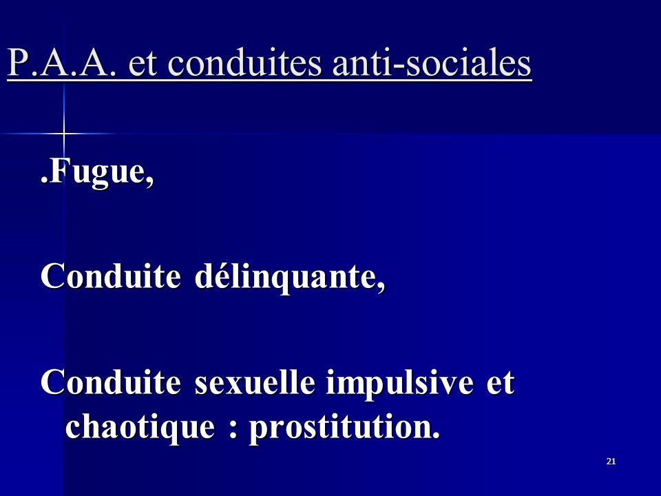 21 P.A.A. et conduites anti-sociales.Fugue, Conduite délinquante, Conduite sexuelle impulsive et chaotique : prostitution.