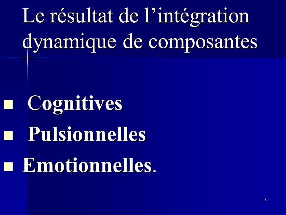 6 Le résultat de lintégration dynamique de composantes Cognitives Cognitives Pulsionnelles Pulsionnelles Emotionnelles. Emotionnelles.