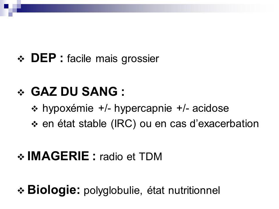 DEP : facile mais grossier GAZ DU SANG : hypoxémie +/- hypercapnie +/- acidose en état stable (IRC) ou en cas dexacerbation IMAGERIE : radio et TDM Bi