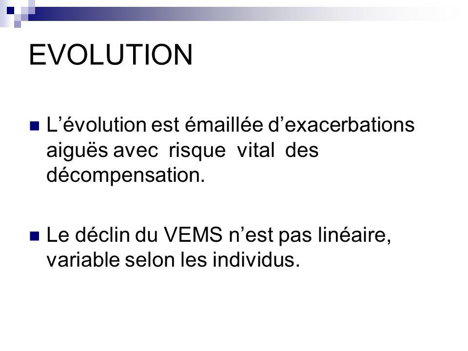 EVOLUTION Lévolution est émaillée dexacerbations aiguës avec risque vital des décompensation. Le déclin du VEMS nest pas linéaire, variable selon les