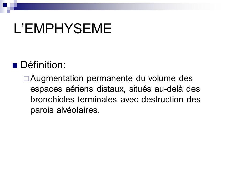 LEMPHYSEME Définition: Augmentation permanente du volume des espaces aériens distaux, situés au-delà des bronchioles terminales avec destruction des parois alvéolaires.