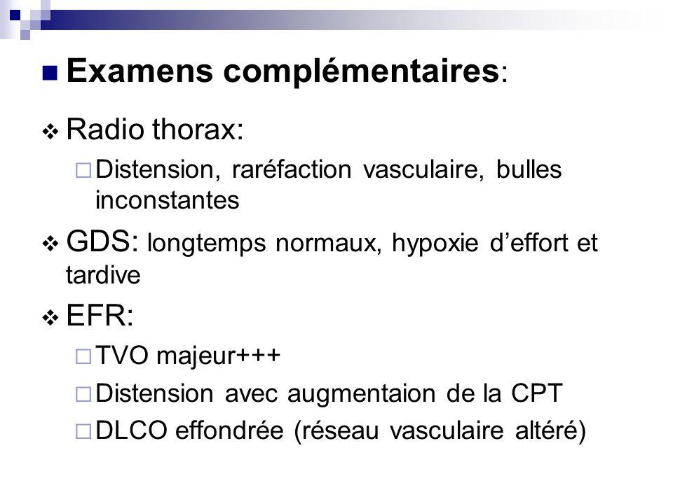 Examens complémentaires : Radio thorax: Distension, raréfaction vasculaire, bulles inconstantes GDS: longtemps normaux, hypoxie deffort et tardive EFR: TVO majeur+++ Distension avec augmentaion de la CPT DLCO effondrée (réseau vasculaire altéré)