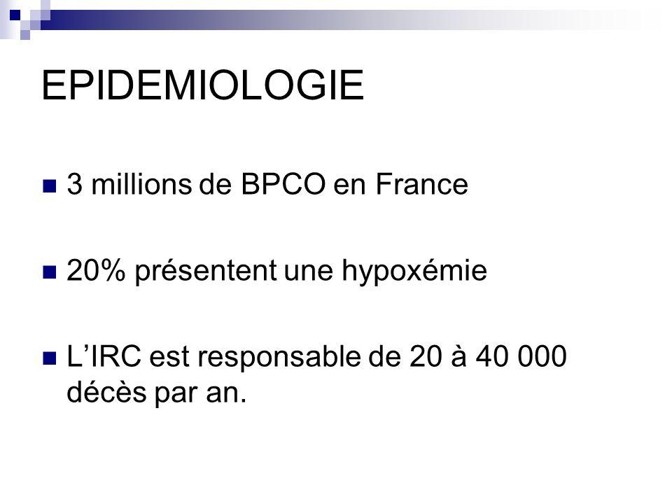 EPIDEMIOLOGIE 3 millions de BPCO en France 20% présentent une hypoxémie LIRC est responsable de 20 à 40 000 décès par an.